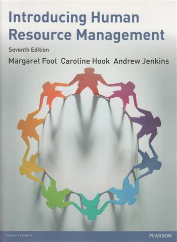 Introducing Human Resource Mangement