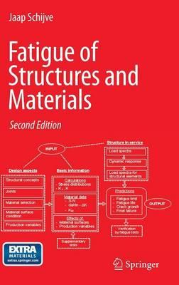 9781402068072 - Fatigue of structures and materials with Cd-Rom