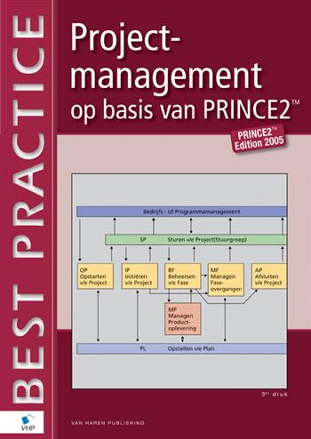 9789087530464 - Projectmanagement op basis van prince2